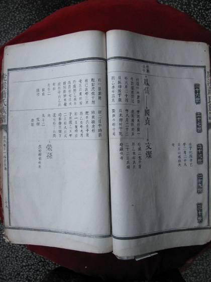 江西肖氏家谱_江西肖氏家谱家谱画